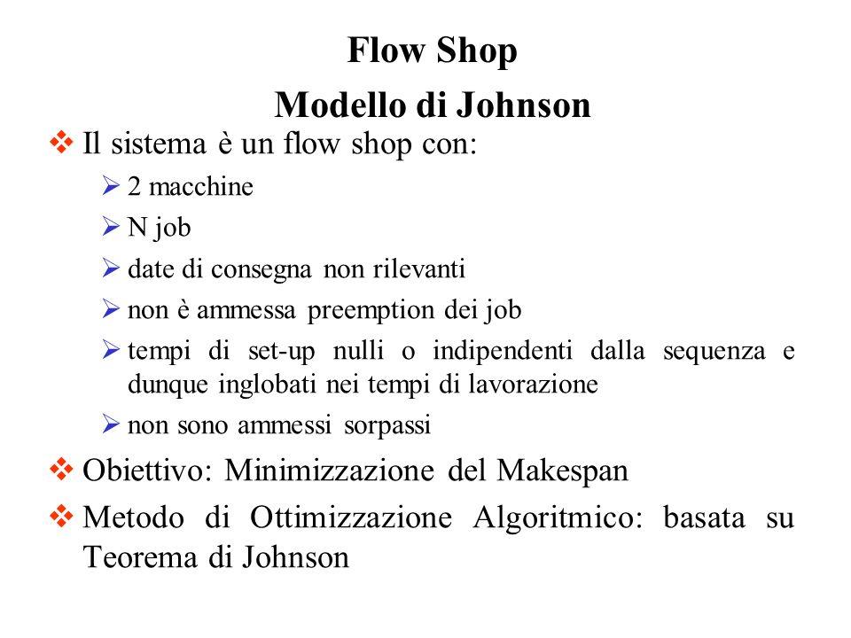 Il sistema è un flow shop con: 2 macchine N job date di consegna non rilevanti non è ammessa preemption dei job tempi di set-up nulli o indipendenti d
