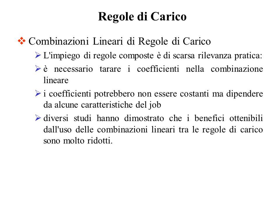 Combinazioni Lineari di Regole di Carico L'impiego di regole composte è di scarsa rilevanza pratica: è necessario tarare i coefficienti nella combinaz