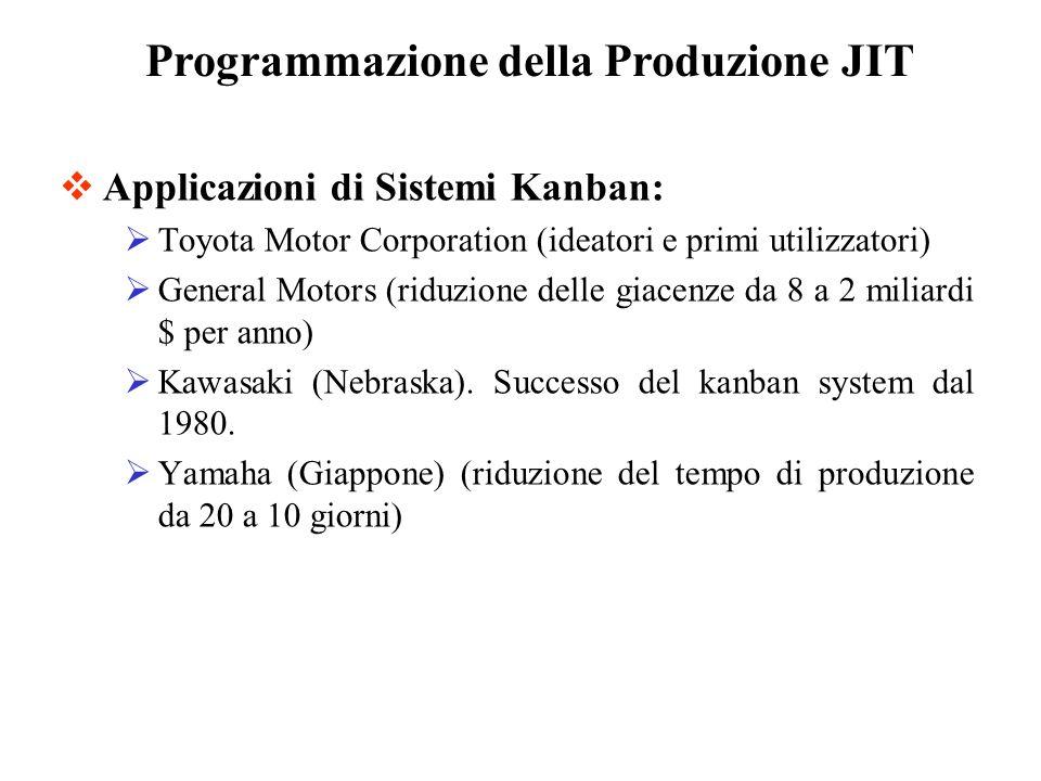 Applicazioni di Sistemi Kanban: Toyota Motor Corporation (ideatori e primi utilizzatori) General Motors (riduzione delle giacenze da 8 a 2 miliardi $