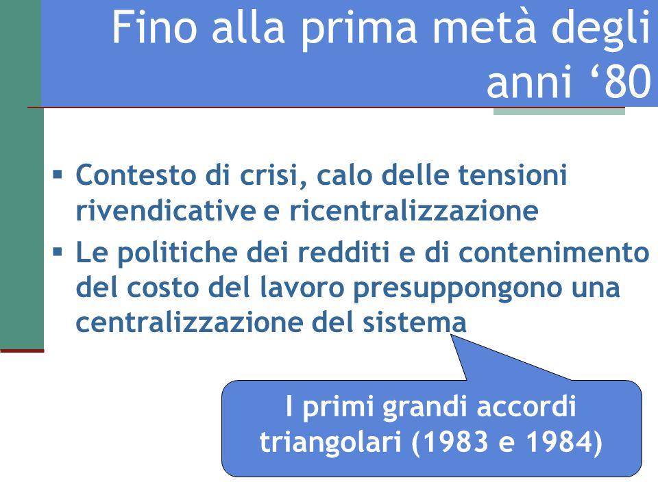 Fino alla prima metà degli anni 80 Contesto di crisi, calo delle tensioni rivendicative e ricentralizzazione Le politiche dei redditi e di conteniment