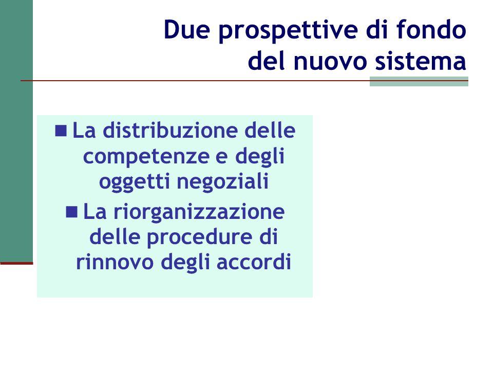 Due prospettive di fondo del nuovo sistema La distribuzione delle competenze e degli oggetti negoziali La riorganizzazione delle procedure di rinnovo
