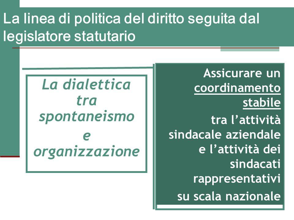 La linea di politica del diritto seguita dal legislatore statutario La dialettica tra spontaneismo e organizzazione Assicurare un coordinamento stabil