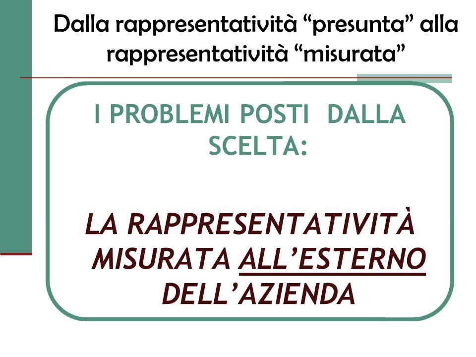 I PROBLEMI POSTI DALLA SCELTA: LA RAPPRESENTATIVITÀ MISURATA ALLESTERNO DELLAZIENDA Dalla rappresentatività presunta alla rappresentatività misurata