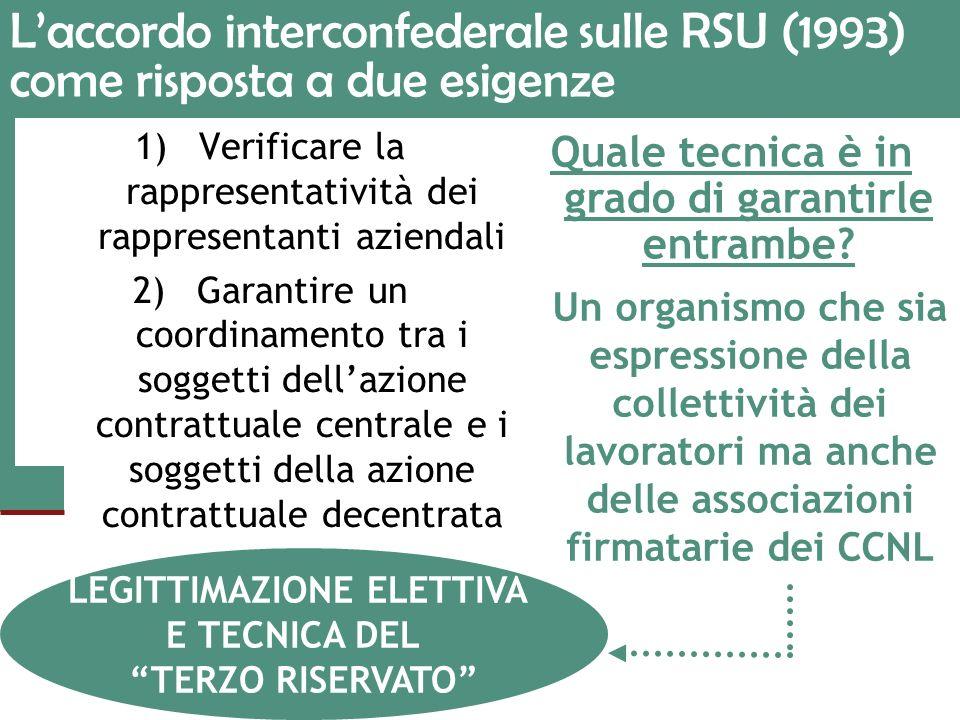 Laccordo interconfederale sulle RSU (1993) come risposta a due esigenze 1)Verificare la rappresentatività dei rappresentanti aziendali 2)Garantire un