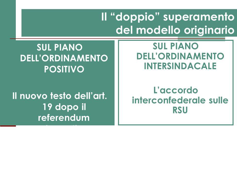 SUL PIANO DELLORDINAMENTO INTERSINDACALE Laccordo interconfederale sulle RSU Il doppio superamento del modello originario SUL PIANO DELLORDINAMENTO PO