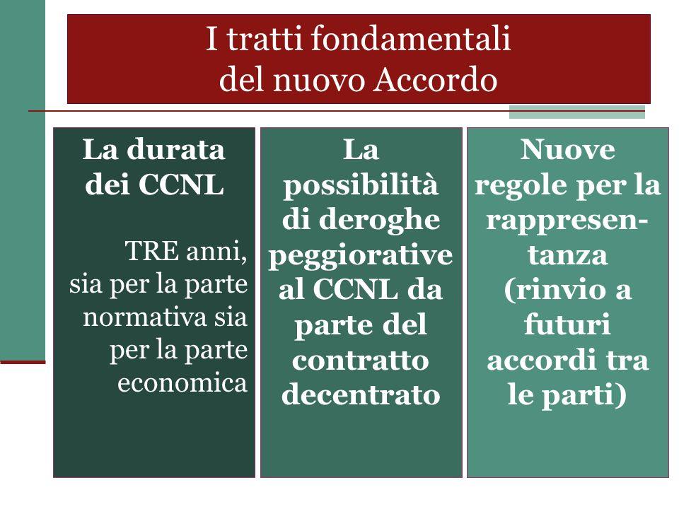 I tratti fondamentali del nuovo Accordo La durata dei CCNL TRE anni, sia per la parte normativa sia per la parte economica Nuove regole per la rappres