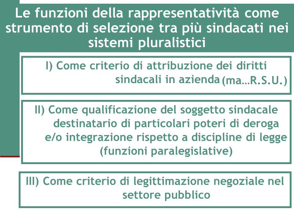 Le funzioni della rappresentatività come strumento di selezione tra più sindacati nei sistemi pluralistici I) Come criterio di attribuzione dei diritt