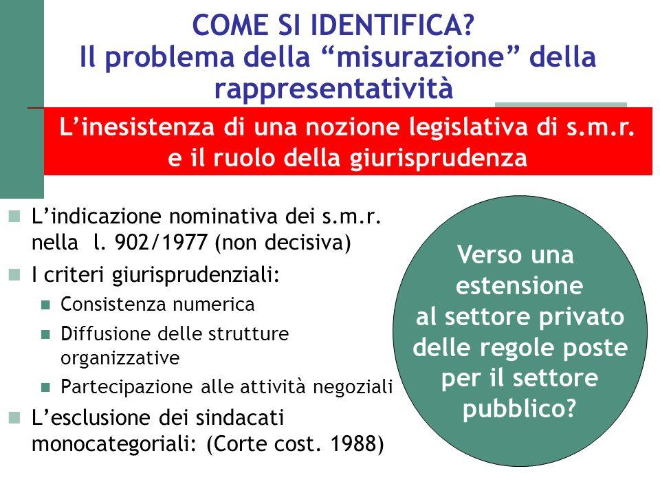 COME SI IDENTIFICA? Il problema della misurazione della rappresentatività Linesistenza di una nozione legislativa di s.m.r. e il ruolo della giurispru