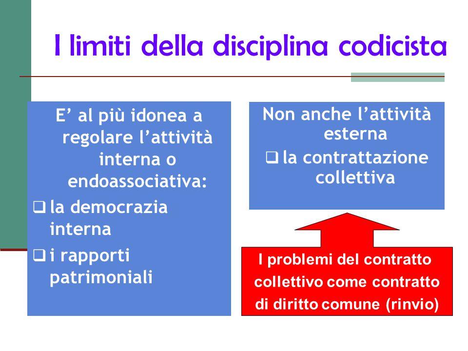 I limiti della disciplina codicista E al più idonea a regolare lattività interna o endoassociativa: la democrazia interna i rapporti patrimoniali Non