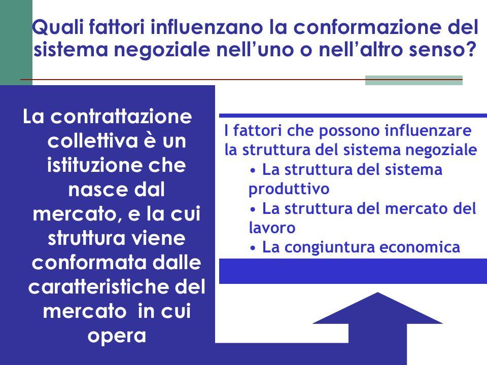 Quali fattori influenzano la conformazione del sistema negoziale nelluno o nellaltro senso? La contrattazione collettiva è un istituzione che nasce da