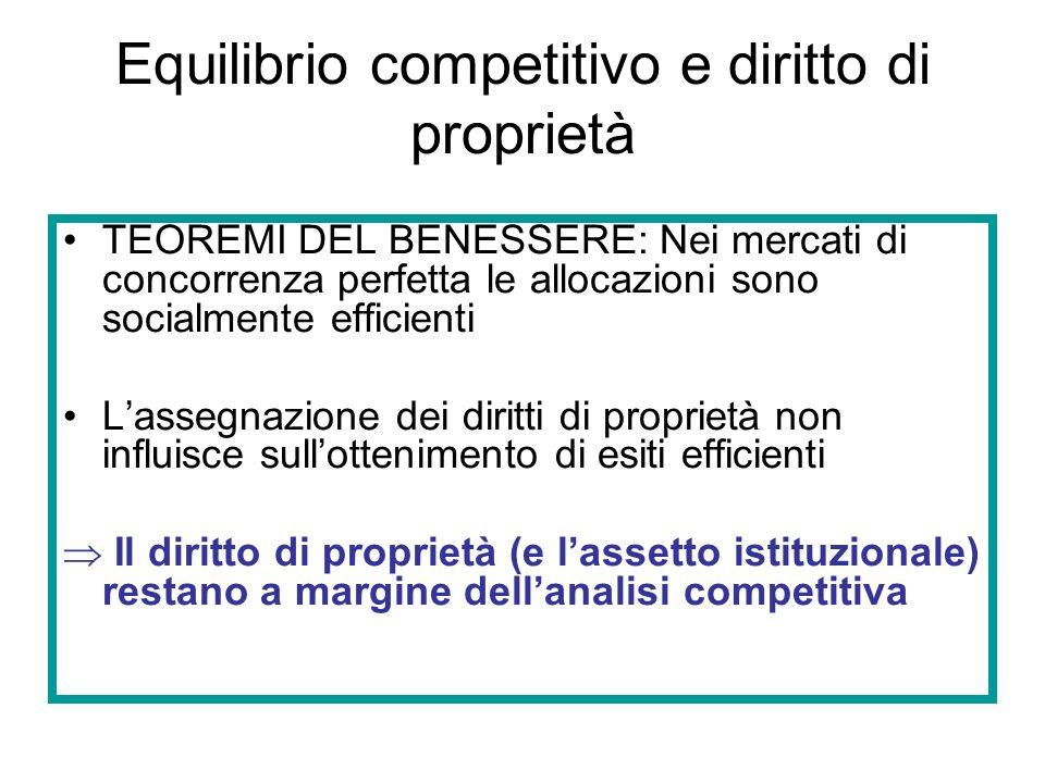 Equilibrio competitivo e diritto di proprietà TEOREMI DEL BENESSERE: Nei mercati di concorrenza perfetta le allocazioni sono socialmente efficienti La