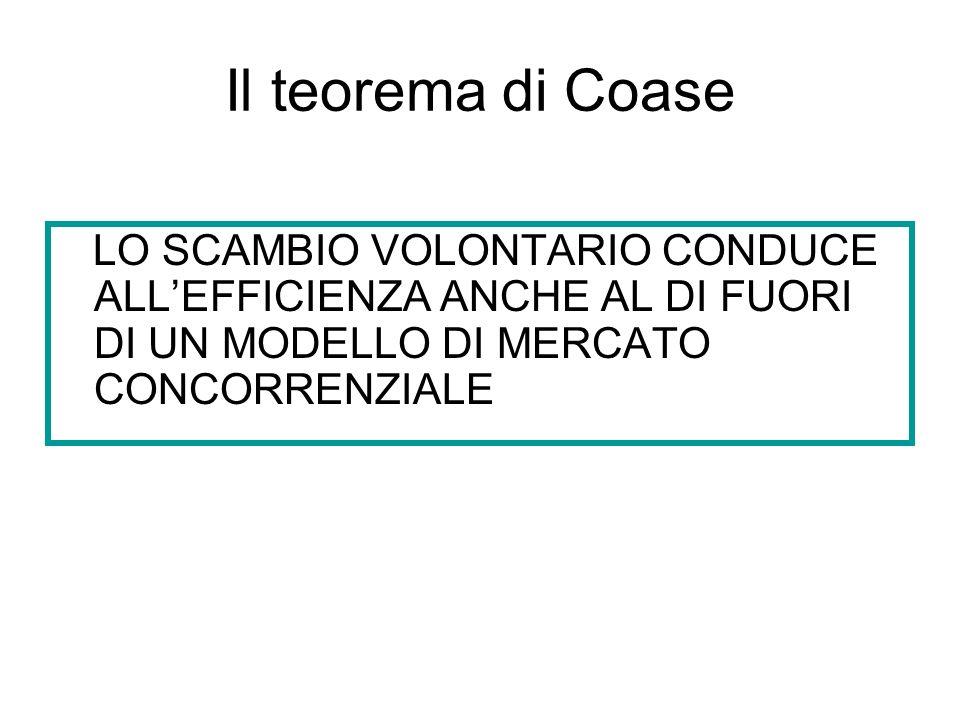 Il teorema di Coase LO SCAMBIO VOLONTARIO CONDUCE ALLEFFICIENZA ANCHE AL DI FUORI DI UN MODELLO DI MERCATO CONCORRENZIALE