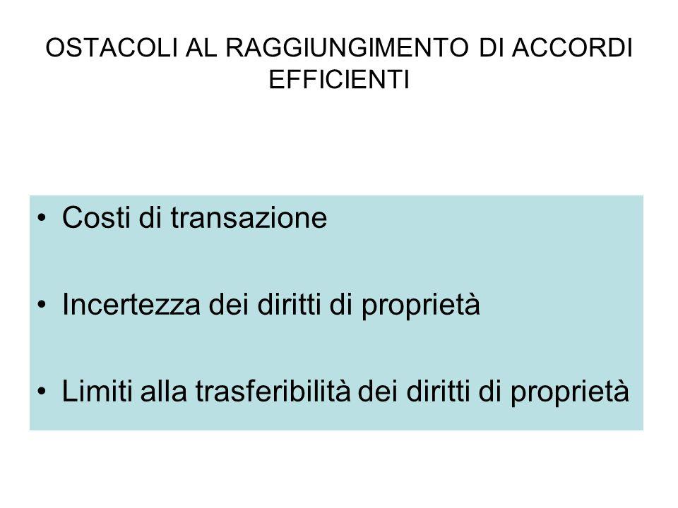 OSTACOLI AL RAGGIUNGIMENTO DI ACCORDI EFFICIENTI Costi di transazione Incertezza dei diritti di proprietà Limiti alla trasferibilità dei diritti di pr