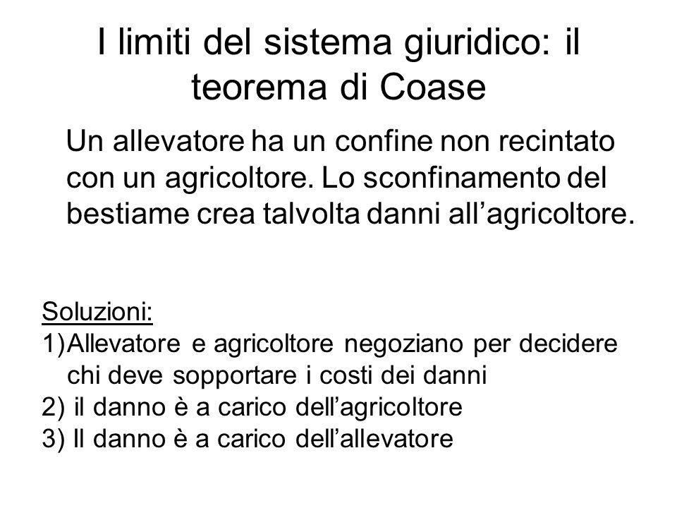 I limiti del sistema giuridico: il teorema di Coase Un allevatore ha un confine non recintato con un agricoltore. Lo sconfinamento del bestiame crea t