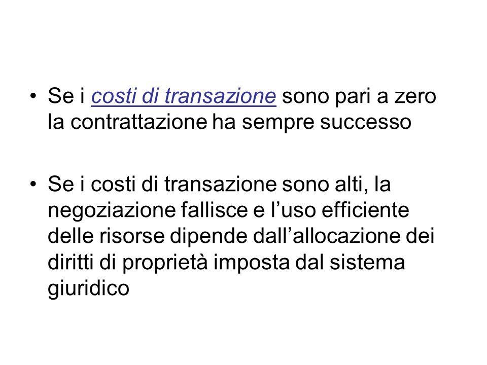Se i costi di transazione sono pari a zero la contrattazione ha sempre successo Se i costi di transazione sono alti, la negoziazione fallisce e luso e