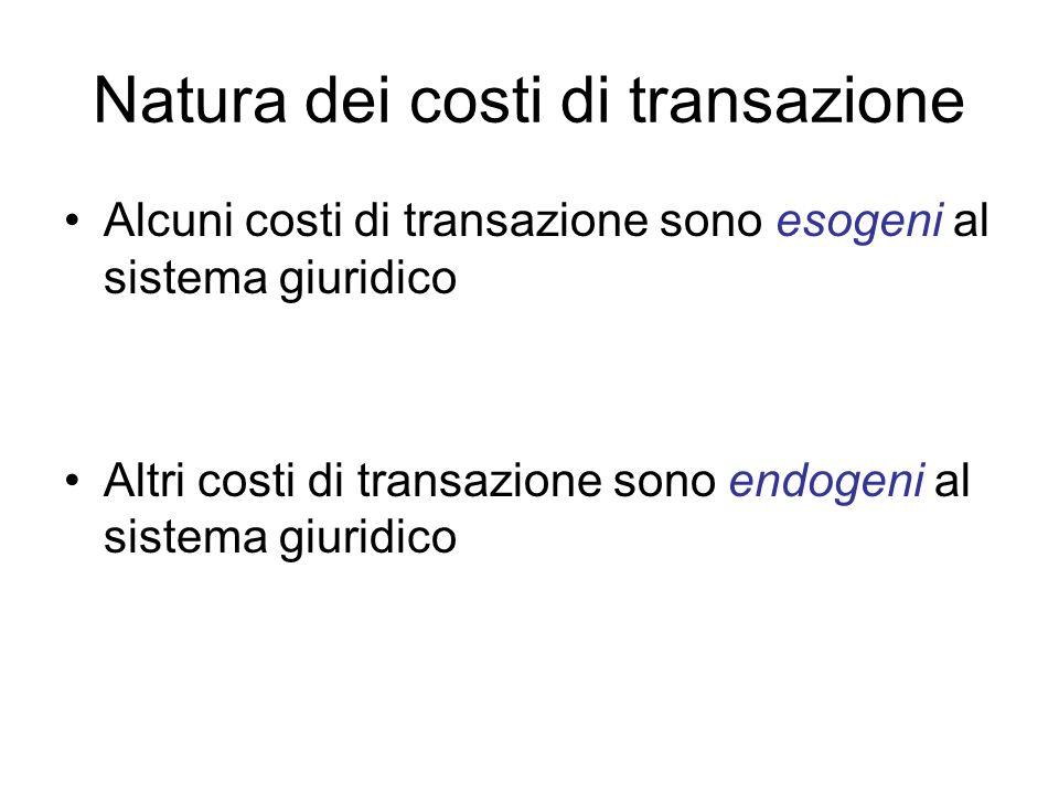 Natura dei costi di transazione Alcuni costi di transazione sono esogeni al sistema giuridico Altri costi di transazione sono endogeni al sistema giur