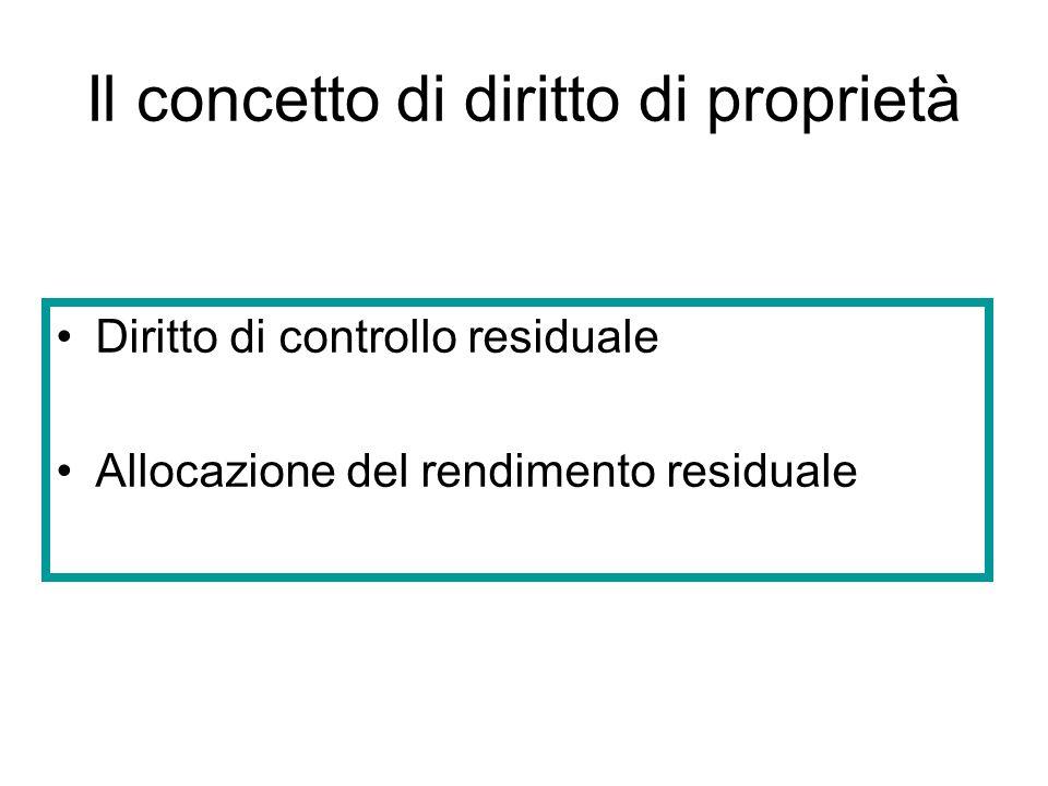 Il concetto di diritto di proprietà Diritto di controllo residuale Allocazione del rendimento residuale