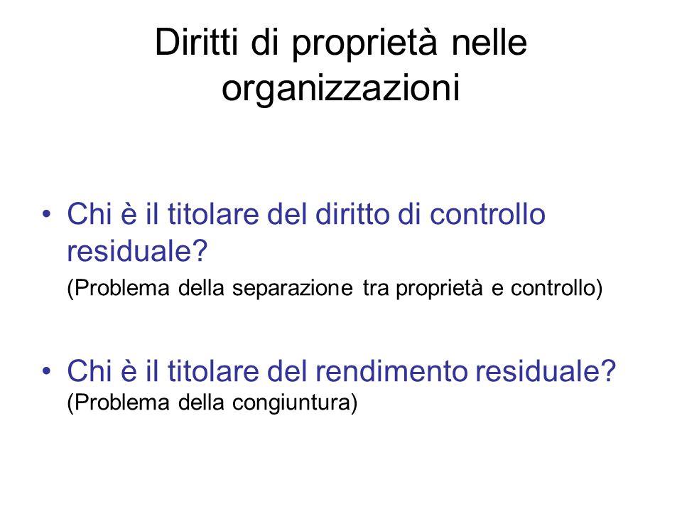 Diritti di proprietà nelle organizzazioni Chi è il titolare del diritto di controllo residuale? (Problema della separazione tra proprietà e controllo)