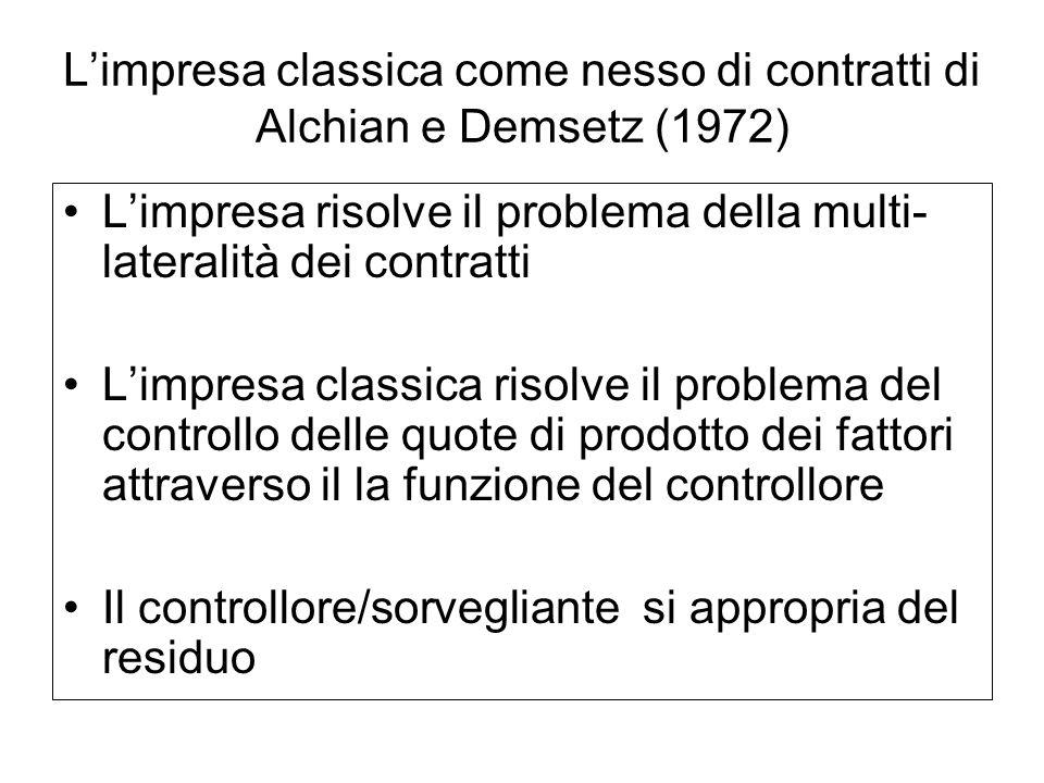 Limpresa classica come nesso di contratti di Alchian e Demsetz (1972) Limpresa risolve il problema della multi- lateralità dei contratti Limpresa clas