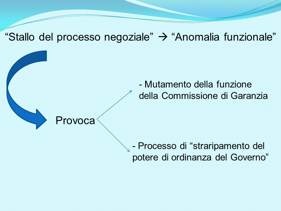 Stallo del processo negoziale Anomalia funzionale Provoca - Mutamento della funzione della Commissione di Garanzia - Processo di straripamento del potere di ordinanza del Governo