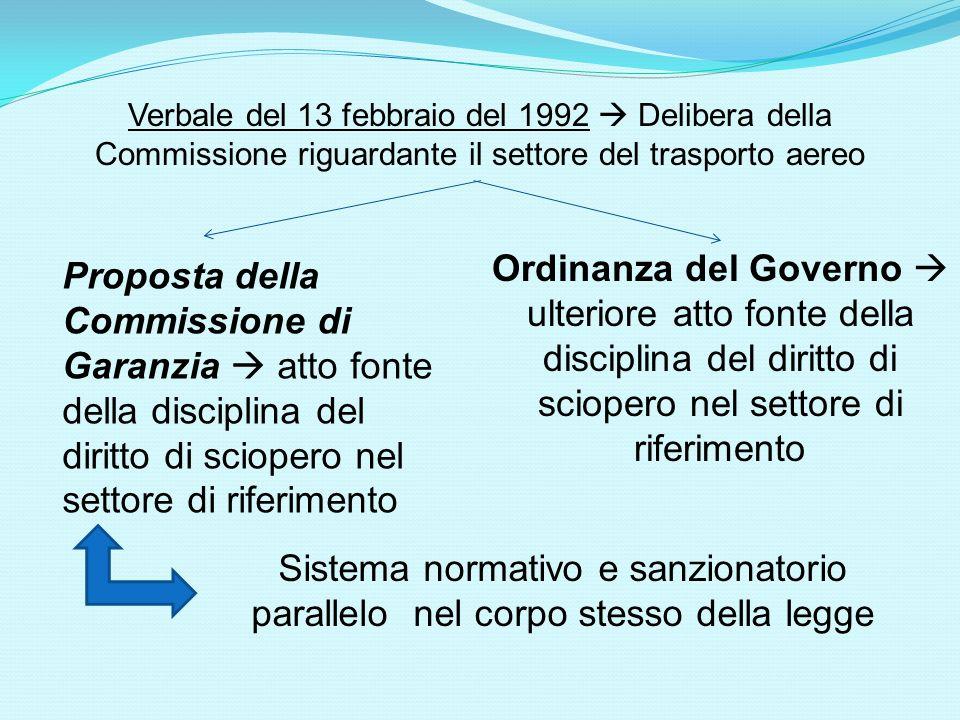 Verbale del 13 febbraio del 1992 Delibera della Commissione riguardante il settore del trasporto aereo Proposta della Commissione di Garanzia atto fon