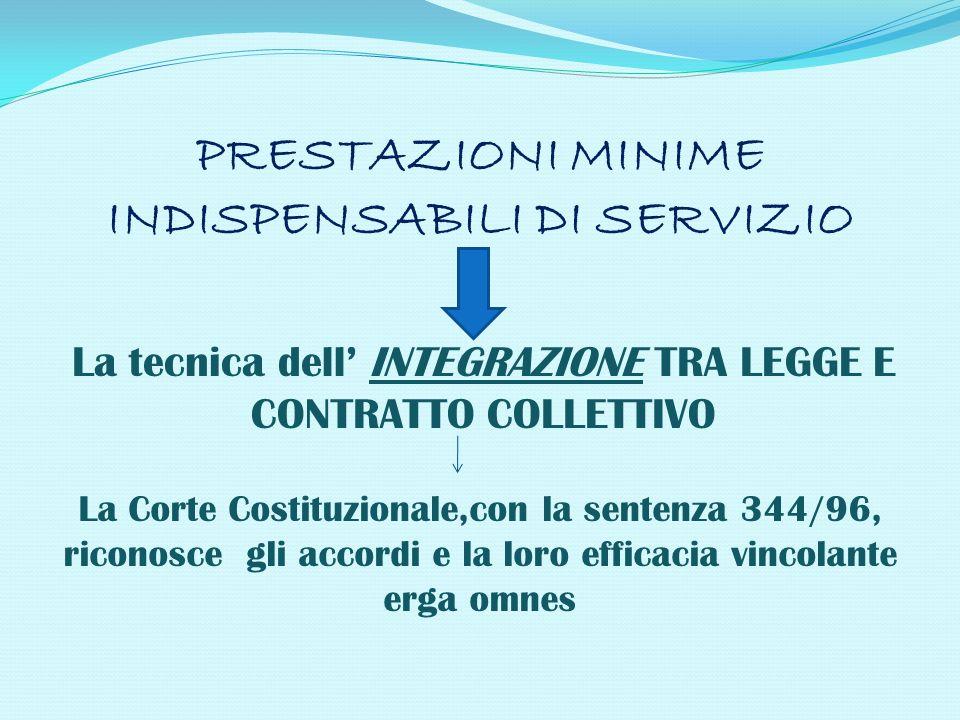 PRESTAZIONI MINIME INDISPENSABILI DI SERVIZIO La tecnica dell INTEGRAZIONE TRA LEGGE E CONTRATTO COLLETTIVO La Corte Costituzionale,con la sentenza 34