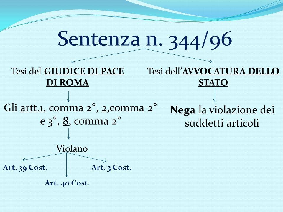 Sentenza n. 344/96 Tesi del GIUDICE DI PACE DI ROMA Art. 39 Cost. Art. 40 Cost. Art. 3 Cost. Tesi dellAVVOCATURA DELLO STATO Nega la violazione dei su