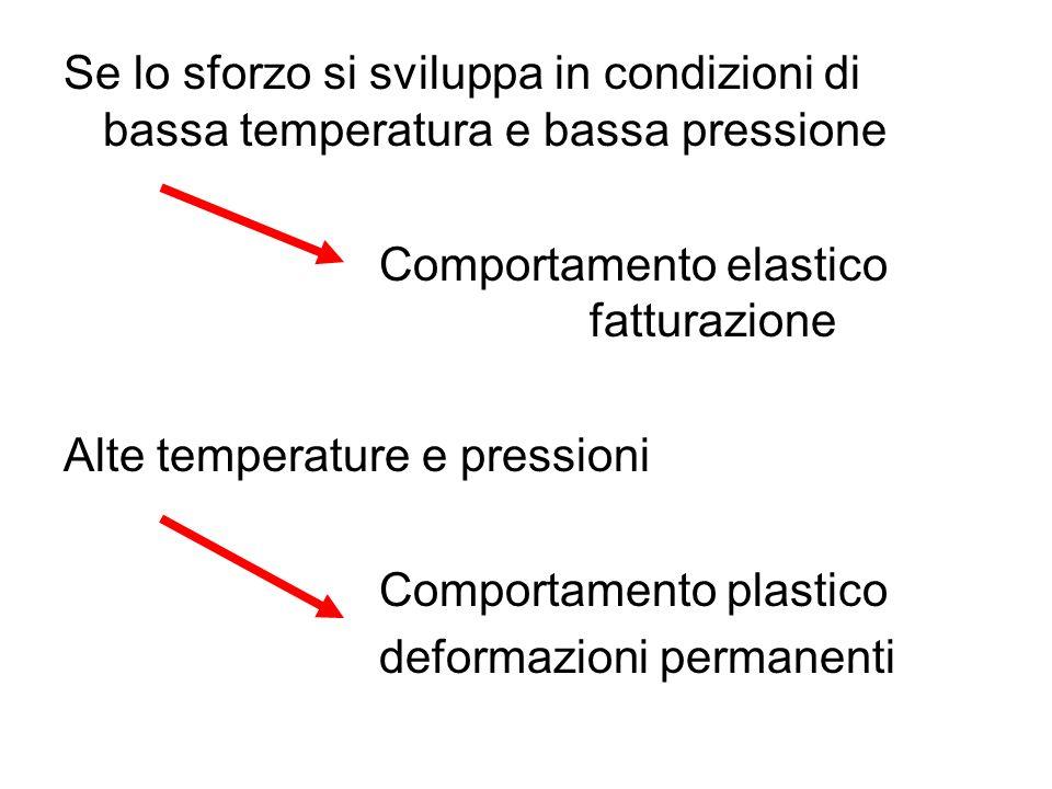 Se lo sforzo si sviluppa in condizioni di bassa temperatura e bassa pressione Comportamento elastico fatturazione Alte temperature e pressioni Comport