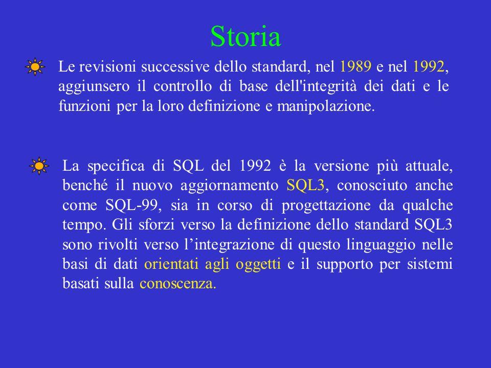 Storia Le revisioni successive dello standard, nel 1989 e nel 1992, aggiunsero il controllo di base dell'integrità dei dati e le funzioni per la loro