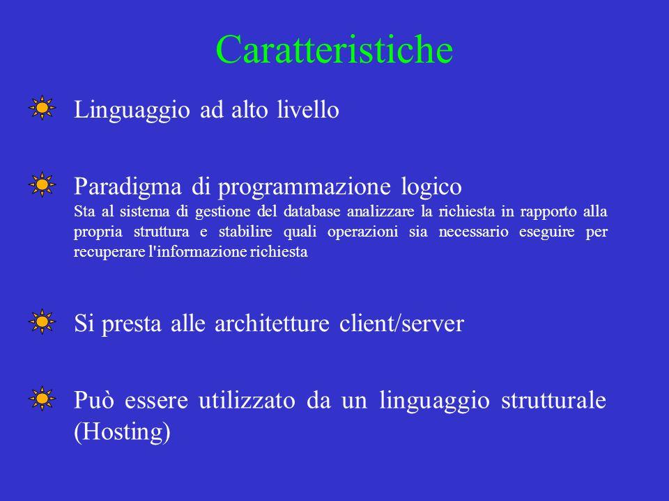 Caratteristiche Linguaggio ad alto livello Paradigma di programmazione logico Sta al sistema di gestione del database analizzare la richiesta in rappo