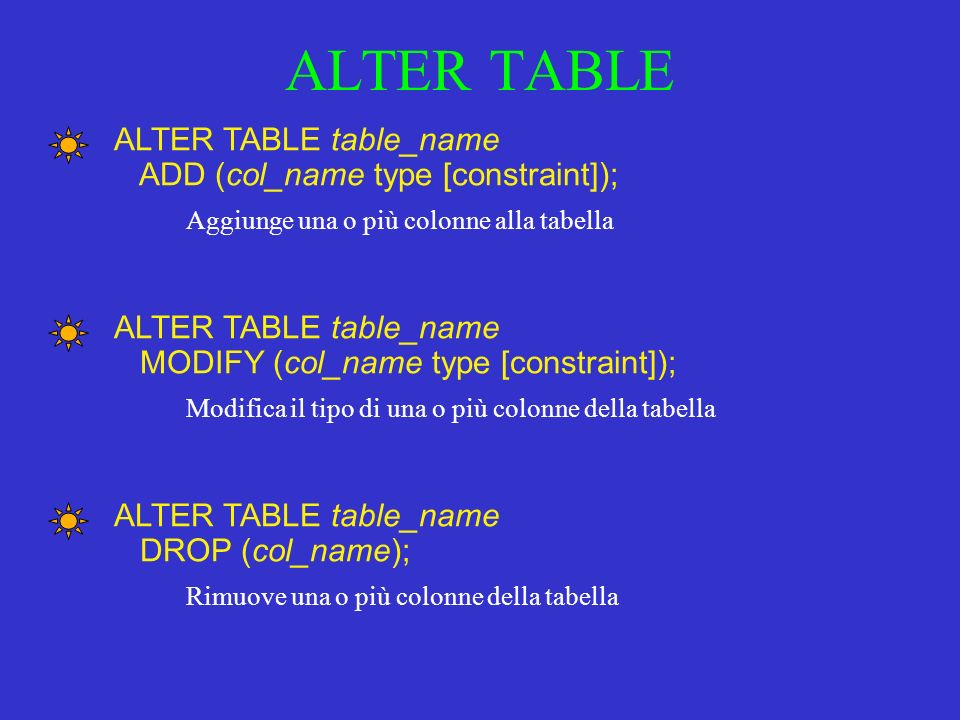 ALTER TABLE Aggiunge una o più colonne alla tabella ALTER TABLE table_name ADD (col_name type [constraint]); Modifica il tipo di una o più colonne della tabella ALTER TABLE table_name MODIFY (col_name type [constraint]); Rimuove una o più colonne della tabella ALTER TABLE table_name DROP (col_name);