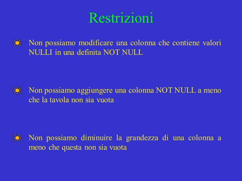 Restrizioni Non possiamo modificare una colonna che contiene valori NULLI in una definita NOT NULL Non possiamo aggiungere una colonna NOT NULL a meno