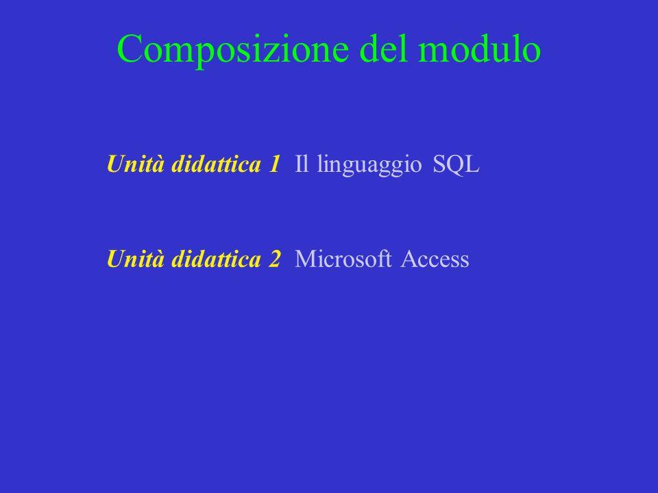 Unità didattica 1 Il linguaggio SQL Unità didattica 2 Microsoft Access Composizione del modulo