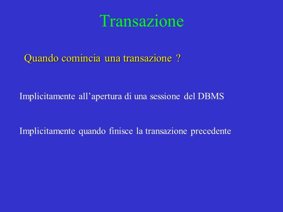 Transazione Quando comincia una transazione ? Implicitamente allapertura di una sessione del DBMS Implicitamente quando finisce la transazione precede