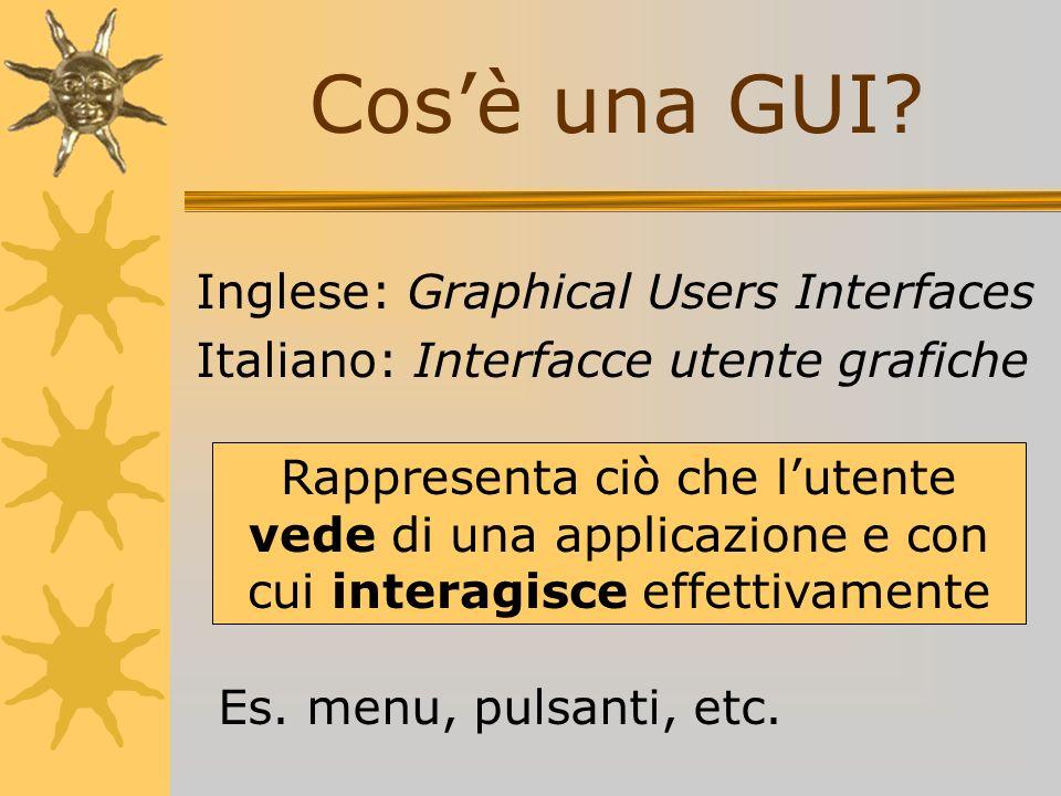 Cosè una GUI? Inglese: Graphical Users Interfaces Italiano: Interfacce utente grafiche Rappresenta ciò che lutente vede di una applicazione e con cui