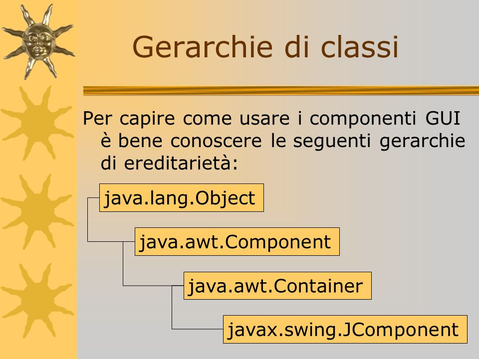 Per capire come usare i componenti GUI è bene conoscere le seguenti gerarchie di ereditarietà: Gerarchie di classi java.lang.Object java.awt.Component