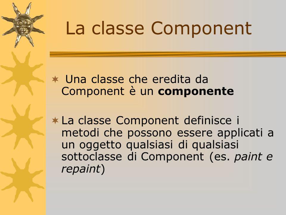 Una classe che eredita da Component è un componente La classe Component definisce i metodi che possono essere applicati a un oggetto qualsiasi di qual