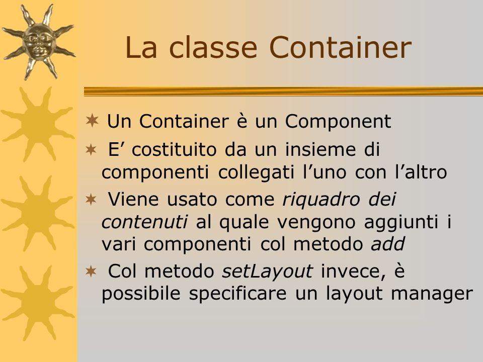 Un Container è un Component E costituito da un insieme di componenti collegati luno con laltro Viene usato come riquadro dei contenuti al quale vengon