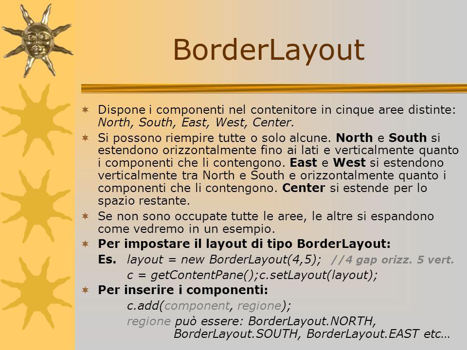 BorderLayout Dispone i componenti nel contenitore in cinque aree distinte: North, South, East, West, Center. Si possono riempire tutte o solo alcune.