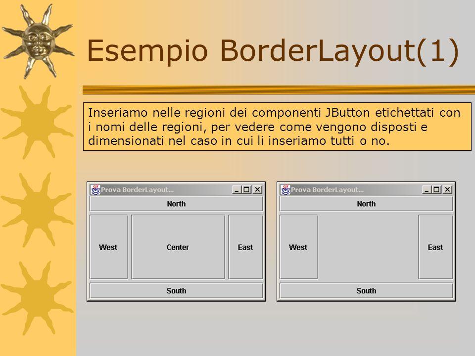 Esempio BorderLayout(1) Inseriamo nelle regioni dei componenti JButton etichettati con i nomi delle regioni, per vedere come vengono disposti e dimens