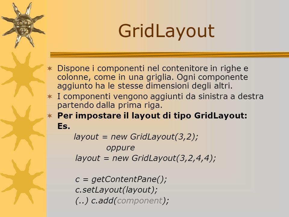 GridLayout Dispone i componenti nel contenitore in righe e colonne, come in una griglia. Ogni componente aggiunto ha le stesse dimensioni degli altri.