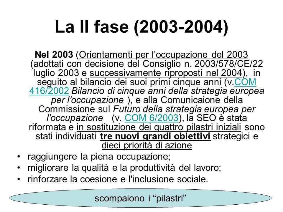 La II fase (2003-2004) Nel 2003 (Orientamenti per loccupazione del 2003 (adottati con decisione del Consiglio n. 2003/578/CE/22 luglio 2003 e successi