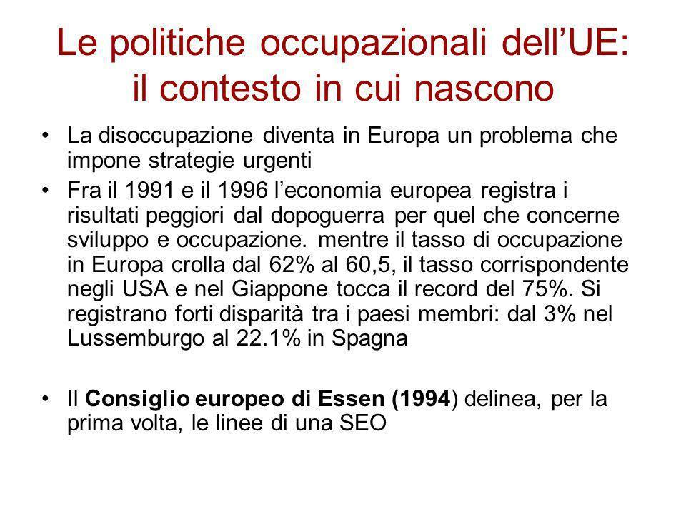 Le politiche occupazionali dellUE: il contesto in cui nascono La disoccupazione diventa in Europa un problema che impone strategie urgenti Fra il 1991
