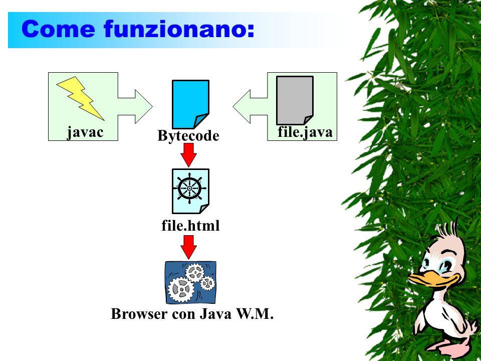 Come funzionano: javacfile.java Bytecode Browser con Java W.M. file.html