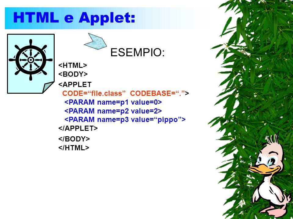 HTML e Applet: ESEMPIO: