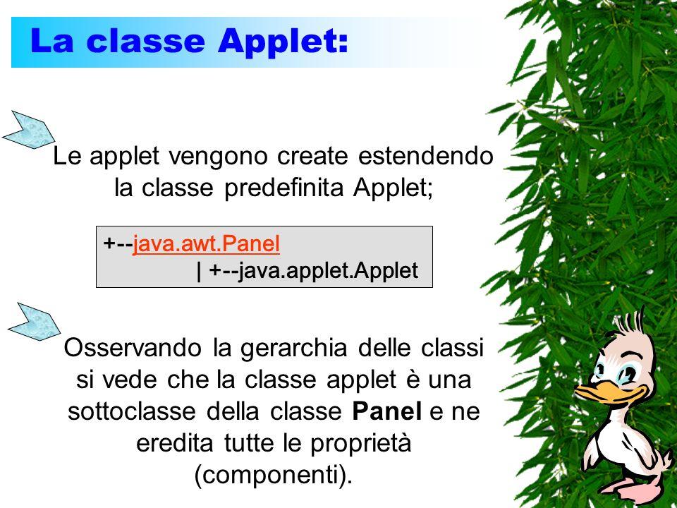 La classe Applet: Le applet vengono create estendendo la classe predefinita Applet; Osservando la gerarchia delle classi si vede che la classe applet è una sottoclasse della classe Panel e ne eredita tutte le proprietà (componenti).