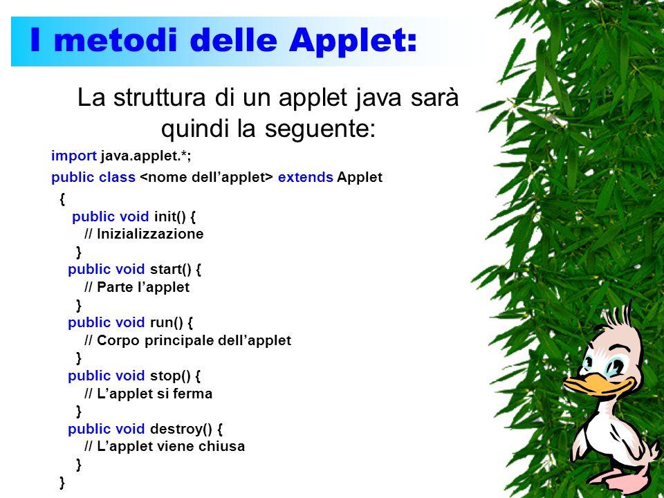 I metodi delle Applet: La struttura di un applet java sarà quindi la seguente: import java.applet.*; public class extends Applet { public void init() { // Inizializzazione } public void start() { // Parte lapplet } public void run() { // Corpo principale dellapplet } public void stop() { // Lapplet si ferma } public void destroy() { // Lapplet viene chiusa } }