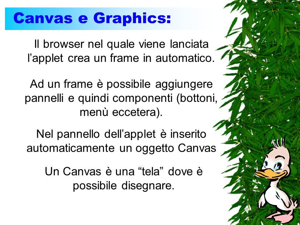 Canvas e Graphics: Il browser nel quale viene lanciata lapplet crea un frame in automatico. Ad un frame è possibile aggiungere pannelli e quindi compo