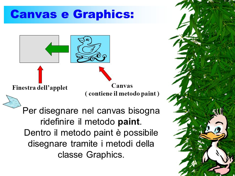 Canvas e Graphics: Per disegnare nel canvas bisogna ridefinire il metodo paint.
