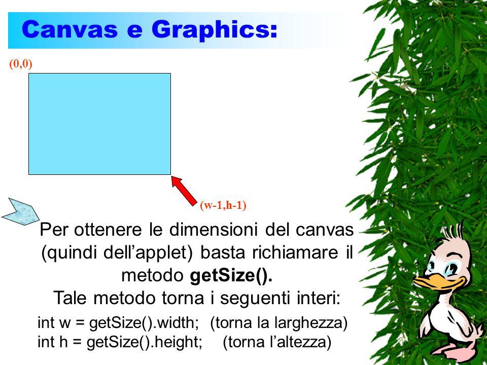 Canvas e Graphics: Per ottenere le dimensioni del canvas (quindi dellapplet) basta richiamare il metodo getSize(). Tale metodo torna i seguenti interi